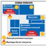 Как ТЦ в Кемерове удалось избежать пожарных проверок